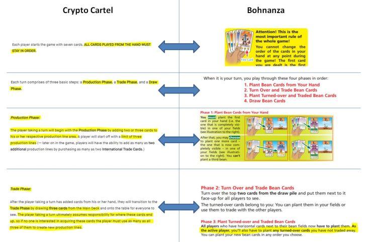 Gegenueberstellung_Bohnanza_CryptoCartel_1