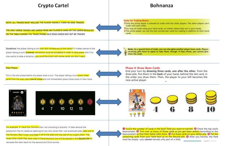 Gegenueberstellung_Bohnanza_CryptoCartel_2